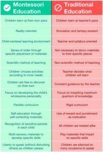 Montessori vs traditional